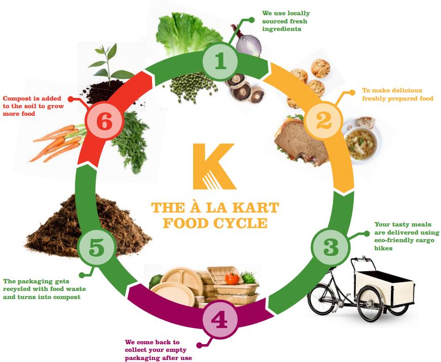 Healthy Picnic Food Uk